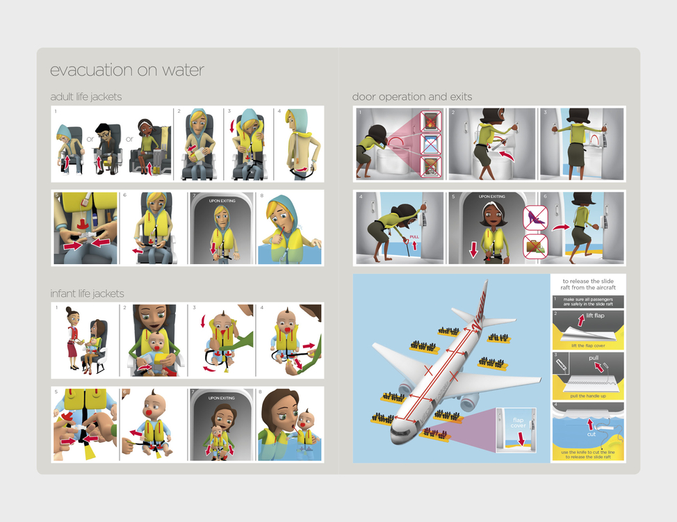 Virgin Australia 777-300 Safety Card (inside spread)